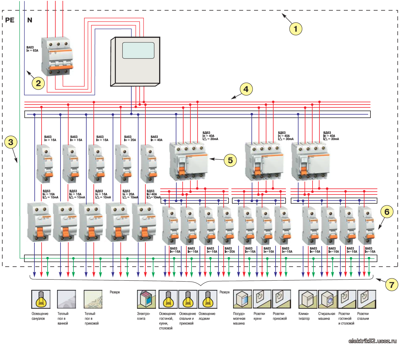 Схема электрического распределительного щита в частном доме